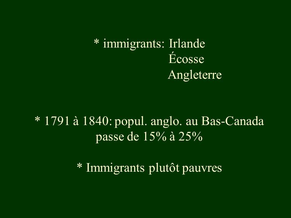 * immigrants: Irlande Écosse Angleterre * 1791 à 1840: popul.