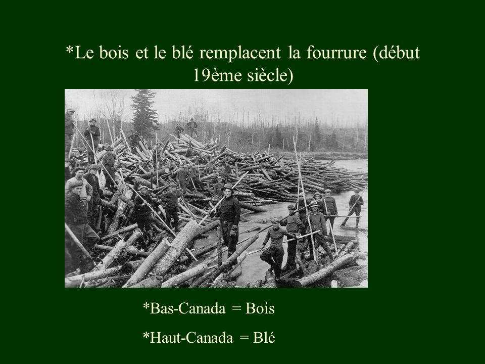 *Le bois et le blé remplacent la fourrure (début 19ème siècle) *Bas-Canada = Bois *Haut-Canada = Blé