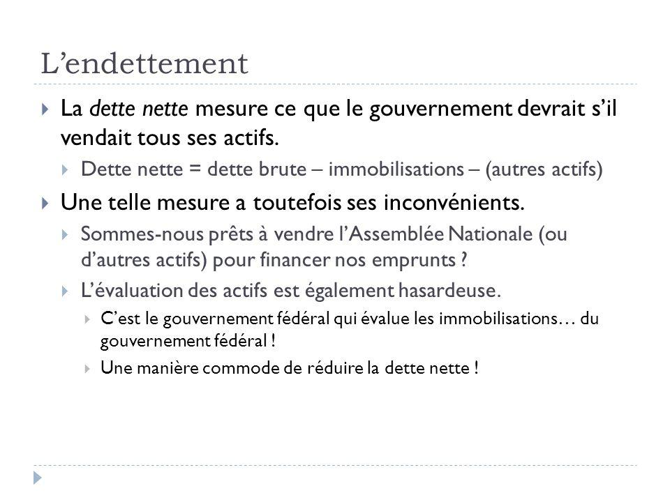 Lendettement La dette nette mesure ce que le gouvernement devrait sil vendait tous ses actifs. Dette nette = dette brute – immobilisations – (autres a