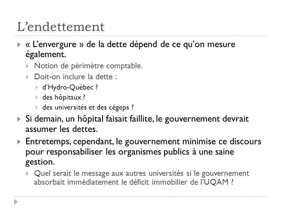 Lendettement « Lenvergure » de la dette dépend de ce quon mesure également. Notion de périmètre comptable. Doit-on inclure la dette : dHydro-Québec ?