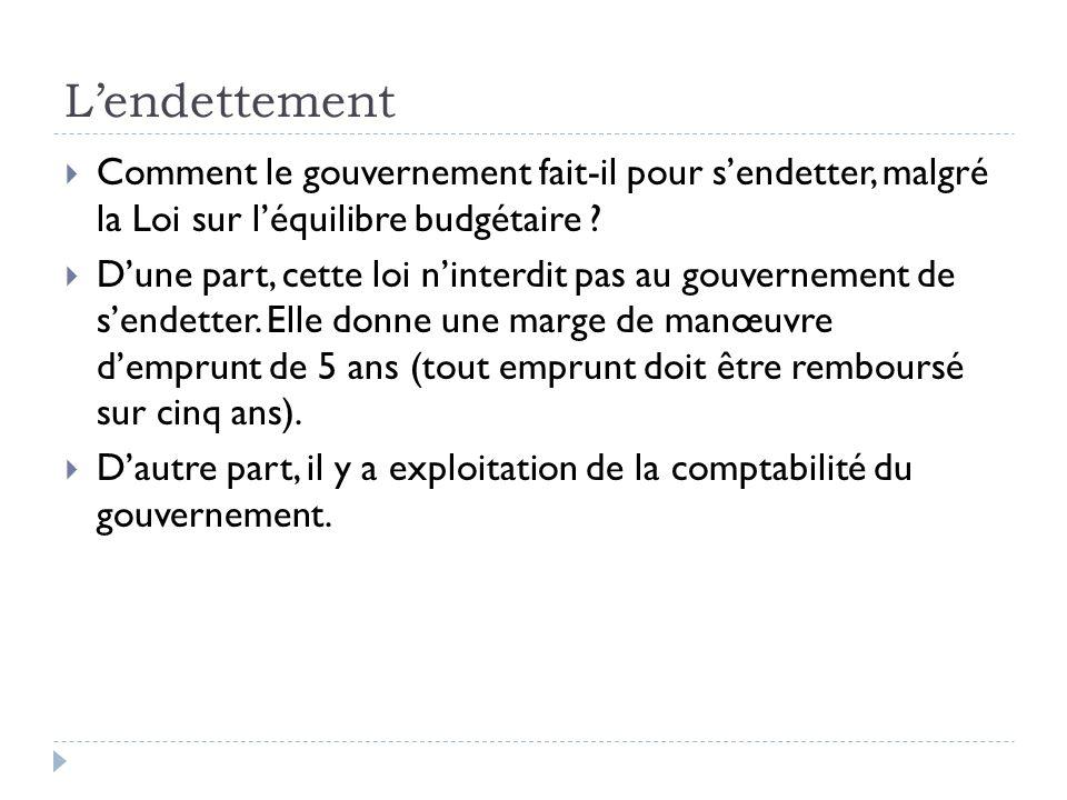 Lendettement Comment le gouvernement fait-il pour sendetter, malgré la Loi sur léquilibre budgétaire .