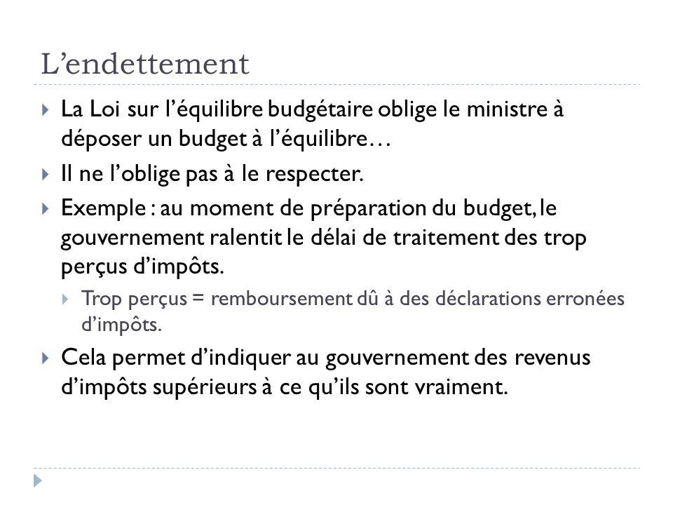 Lendettement La Loi sur léquilibre budgétaire oblige le ministre à déposer un budget à léquilibre… Il ne loblige pas à le respecter.