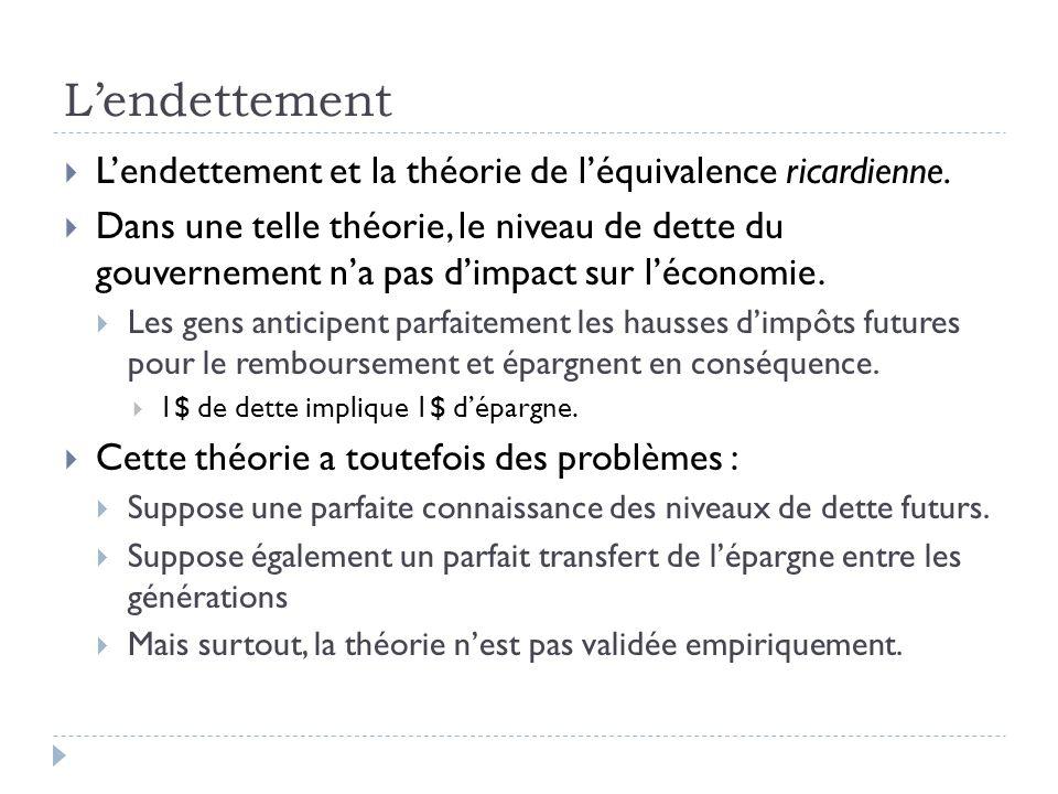 Lendettement Lendettement et la théorie de léquivalence ricardienne.