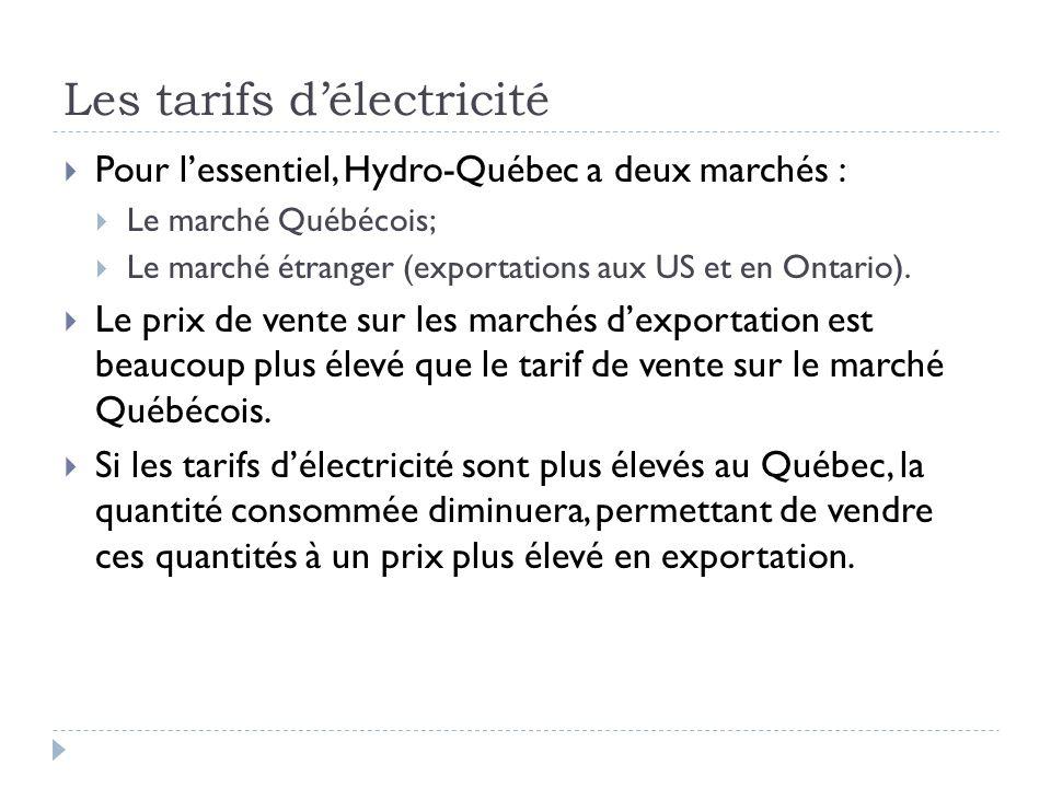Les tarifs délectricité Pour lessentiel, Hydro-Québec a deux marchés : Le marché Québécois; Le marché étranger (exportations aux US et en Ontario).
