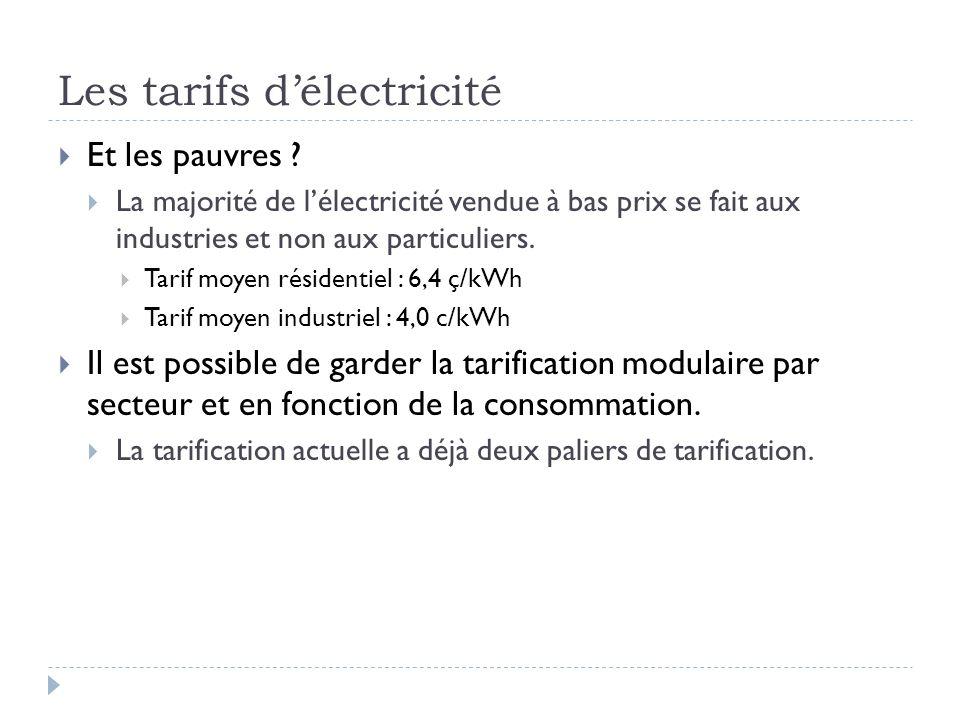 Les tarifs délectricité Et les pauvres ? La majorité de lélectricité vendue à bas prix se fait aux industries et non aux particuliers. Tarif moyen rés