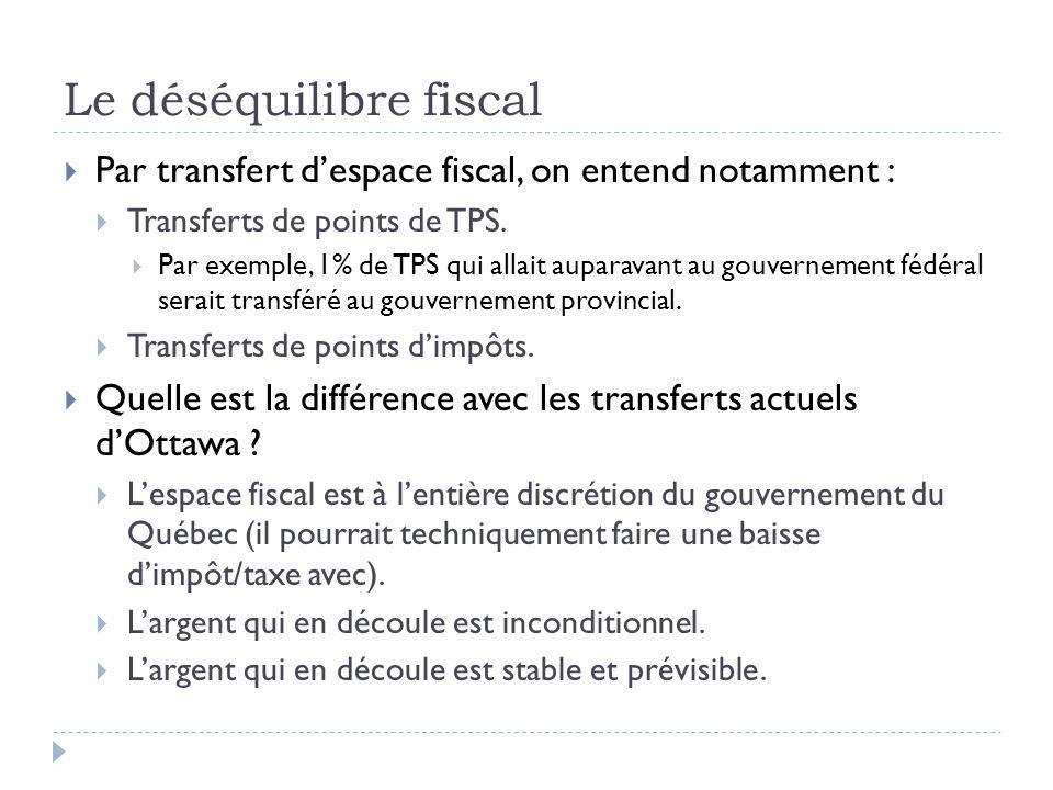 Le déséquilibre fiscal Par transfert despace fiscal, on entend notamment : Transferts de points de TPS. Par exemple, 1% de TPS qui allait auparavant a