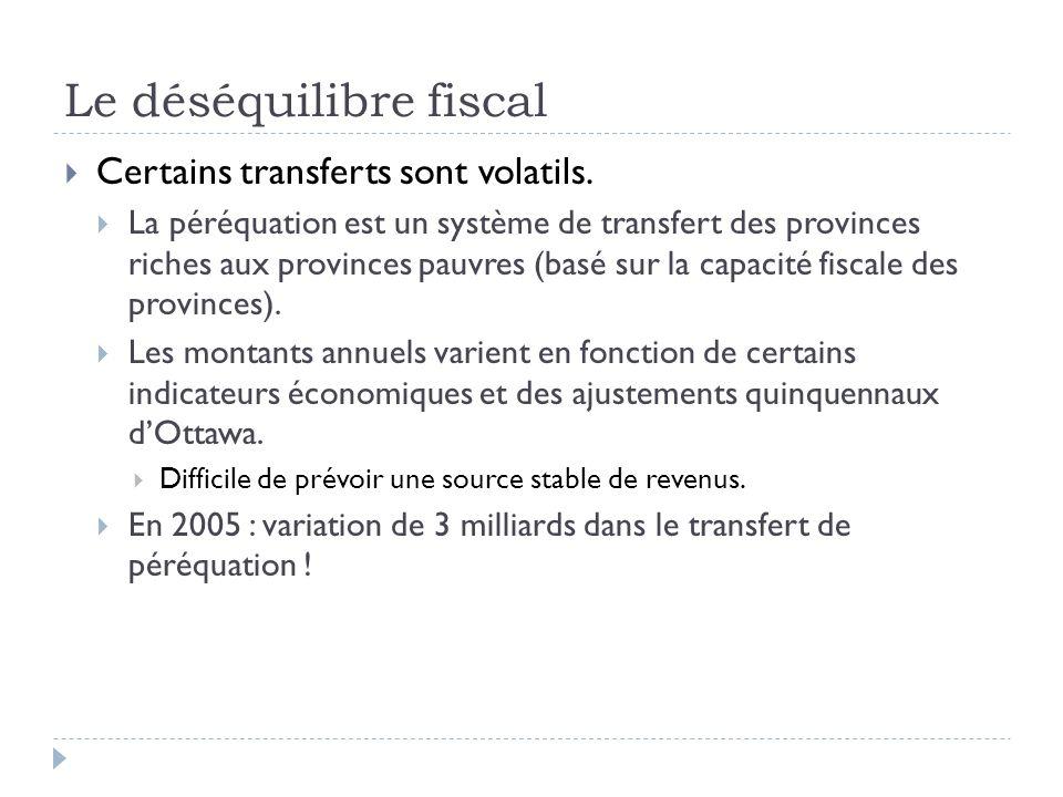 Le déséquilibre fiscal Certains transferts sont volatils. La péréquation est un système de transfert des provinces riches aux provinces pauvres (basé