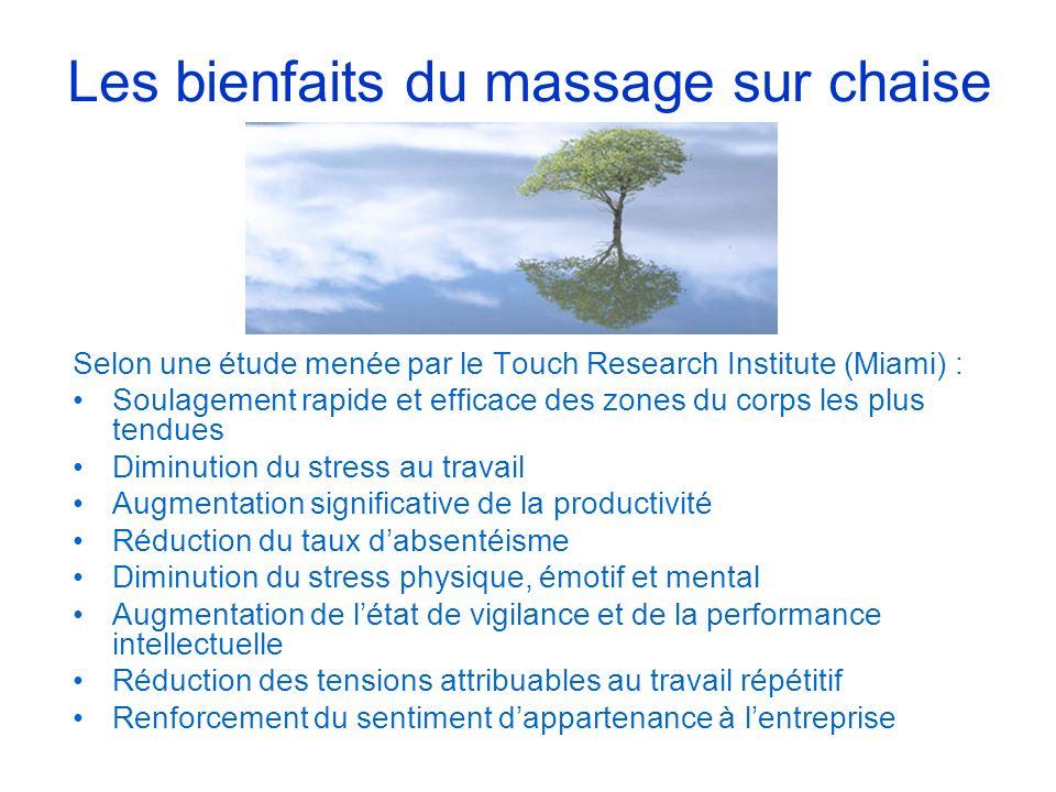 Les bienfaits du massage sur chaise Selon une étude menée par le Touch Research Institute (Miami) : Soulagement rapide et efficace des zones du corps