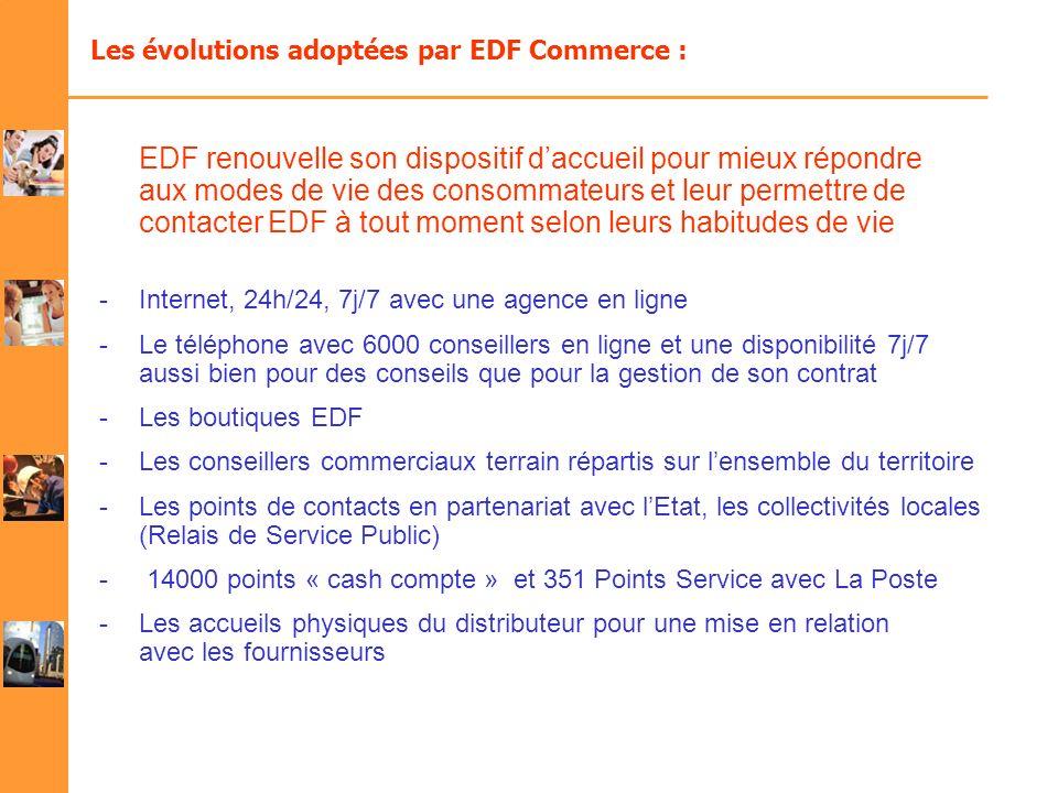 Les évolutions adoptées par EDF Commerce : EDF renouvelle son dispositif daccueil pour mieux répondre aux modes de vie des consommateurs et leur perme