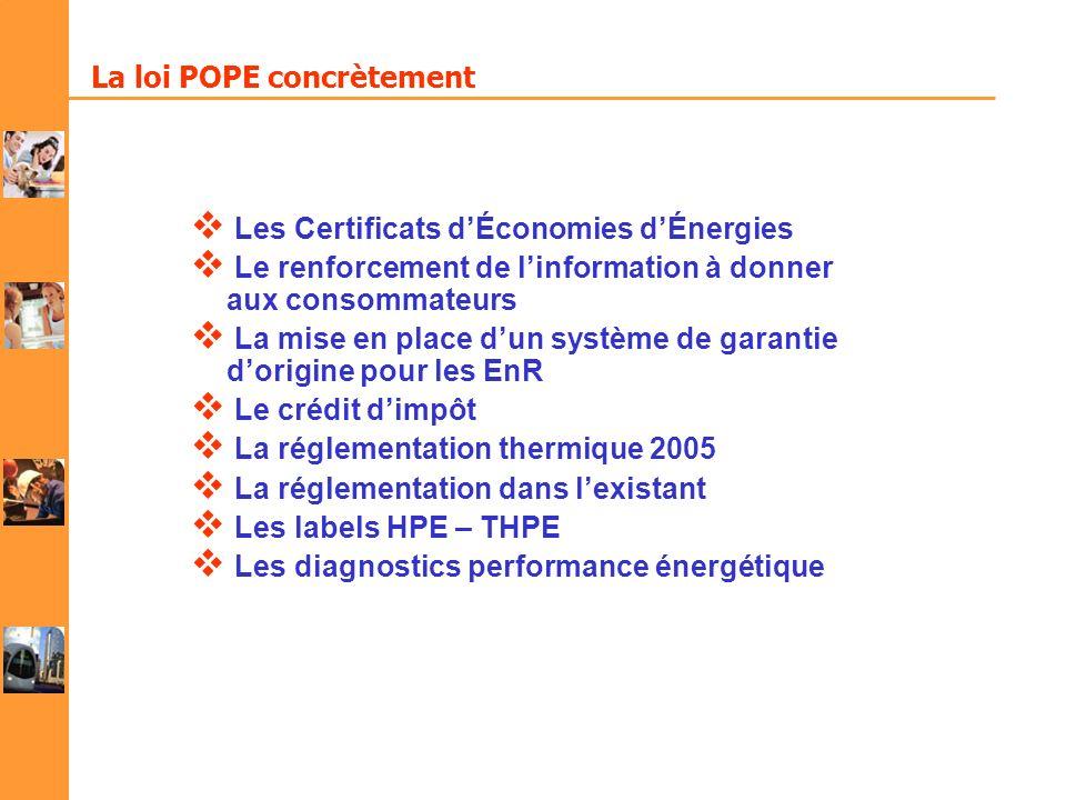 La loi POPE concrètement Les Certificats dÉconomies dÉnergies Le renforcement de linformation à donner aux consommateurs La mise en place dun système
