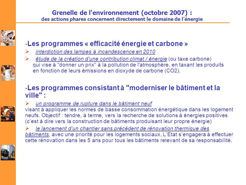 Grenelle de l'environnement (octobre 2007) : des actions phares concernent directement le domaine de lénergie -Les programmes « efficacité énergie et