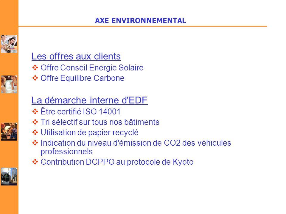 AXE ENVIRONNEMENTAL Les offres aux clients Offre Conseil Energie Solaire Offre Equilibre Carbone La démarche interne d'EDF Être certifié ISO 14001 Tri