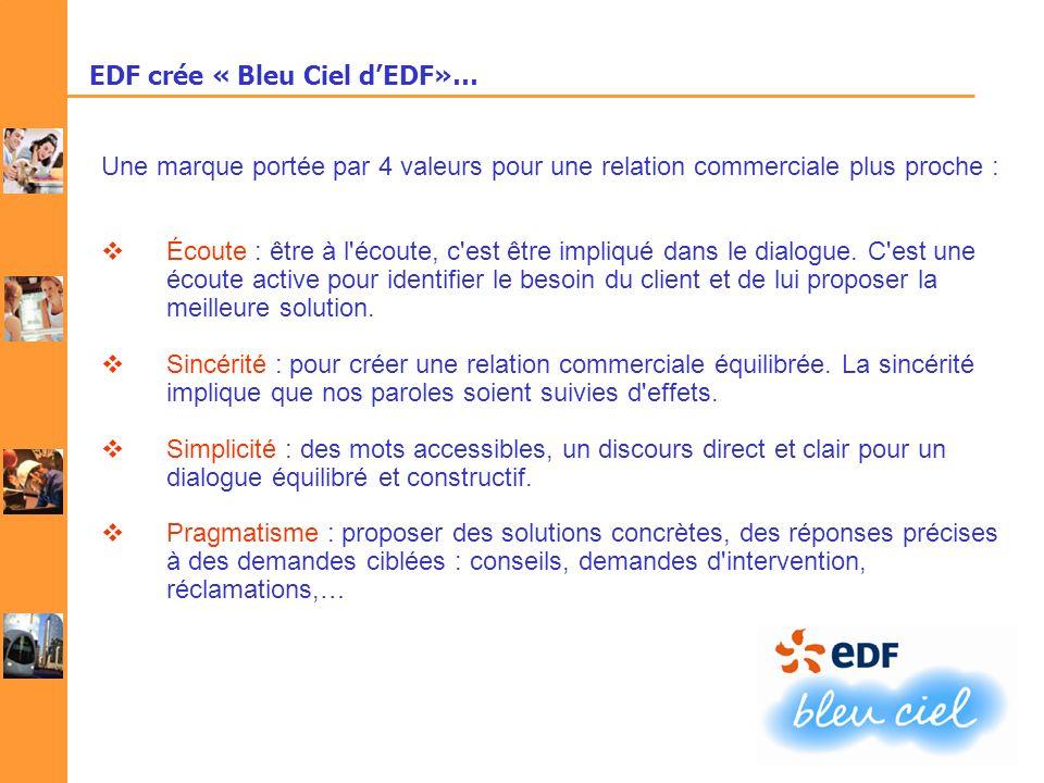 EDF crée « Bleu Ciel dEDF»… Une marque portée par 4 valeurs pour une relation commerciale plus proche : Écoute : être à l'écoute, c'est être impliqué