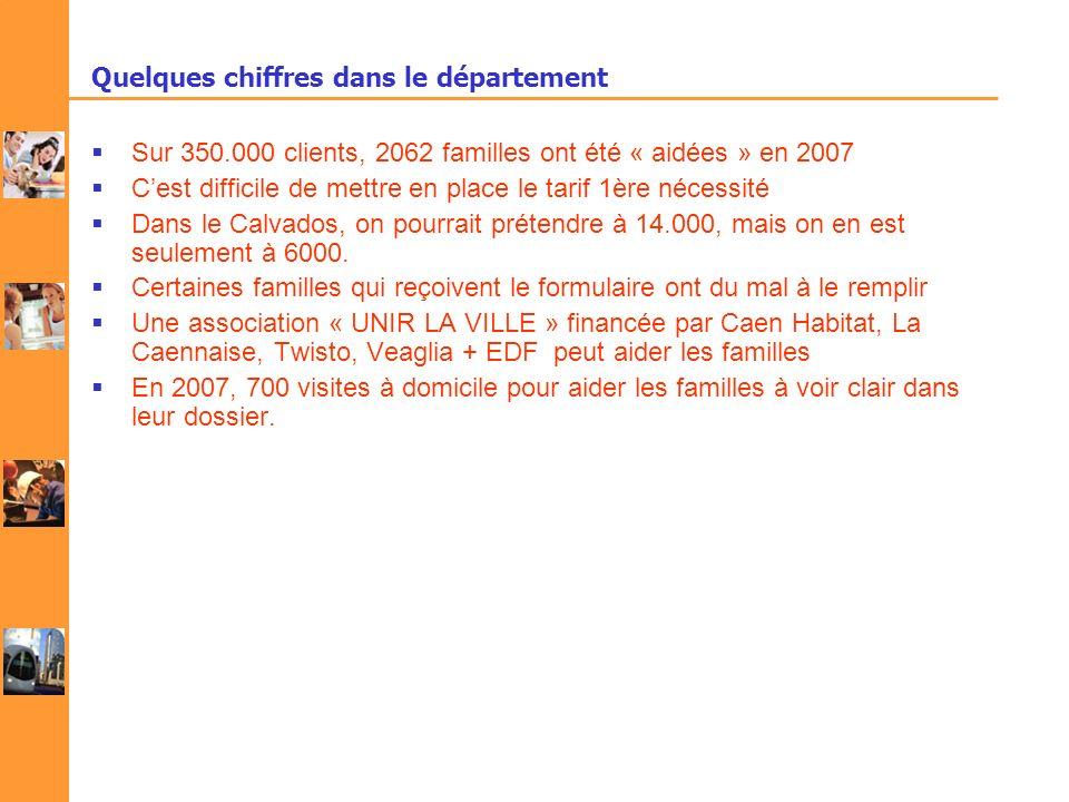 Quelques chiffres dans le département Sur 350.000 clients, 2062 familles ont été « aidées » en 2007 Cest difficile de mettre en place le tarif 1ère né