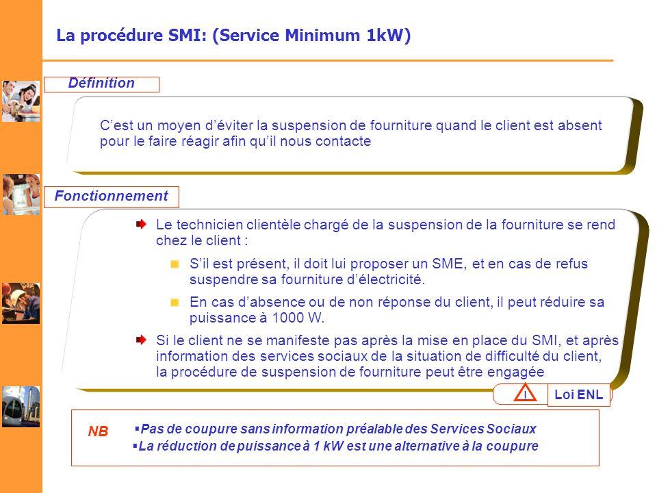 La procédure SMI: (Service Minimum 1kW) Cest un moyen déviter la suspension de fourniture quand le client est absent pour le faire réagir afin quil no