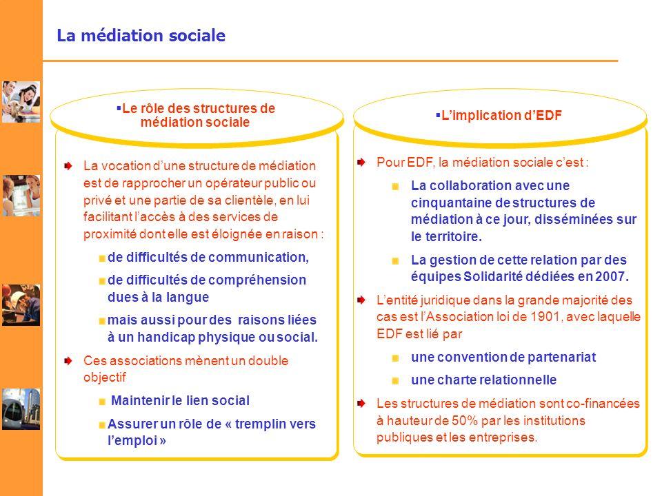 La médiation sociale La vocation dune structure de médiation est de rapprocher un opérateur public ou privé et une partie de sa clientèle, en lui faci