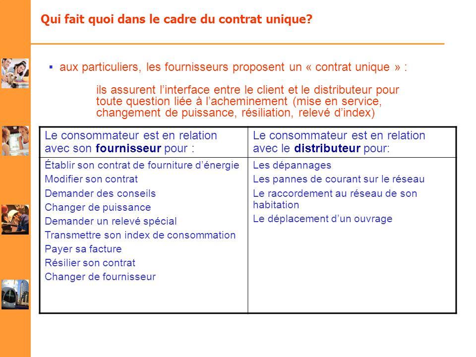 Qui fait quoi dans le cadre du contrat unique? Le consommateur est en relation avec son fournisseur pour : Le consommateur est en relation avec le dis