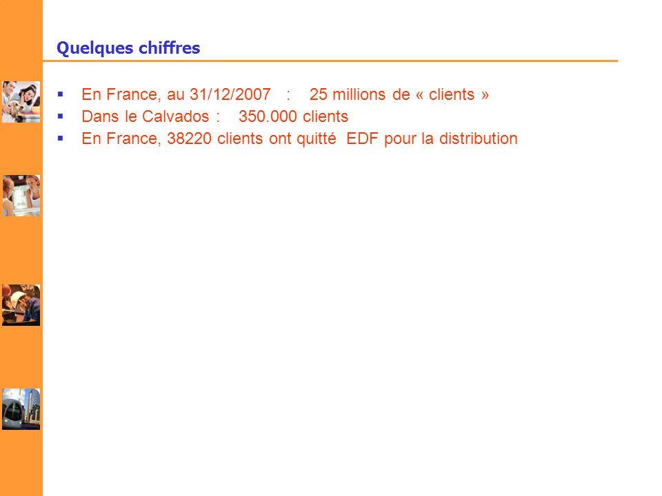 Quelques chiffres En France, au 31/12/2007 : 25 millions de « clients » Dans le Calvados : 350.000 clients En France, 38220 clients ont quitté EDF pou