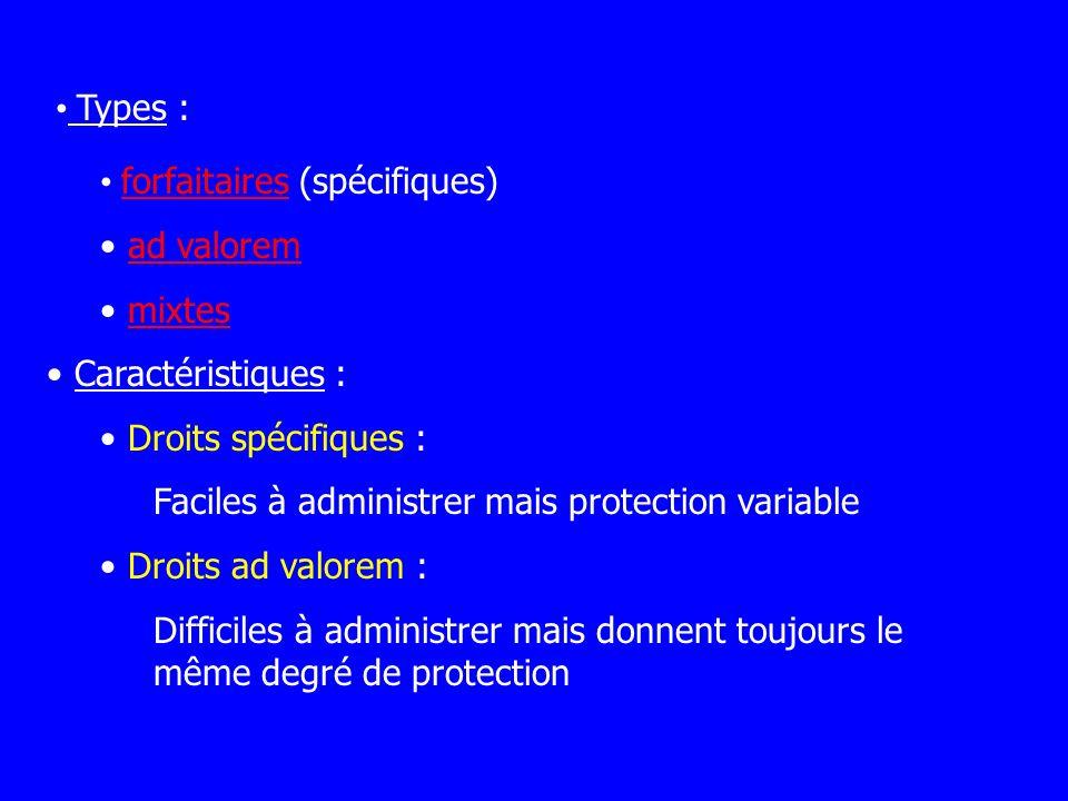 forfaitaires (spécifiques) forfaitaires ad valorem mixtes Caractéristiques : Droits spécifiques : Faciles à administrer mais protection variable Droit
