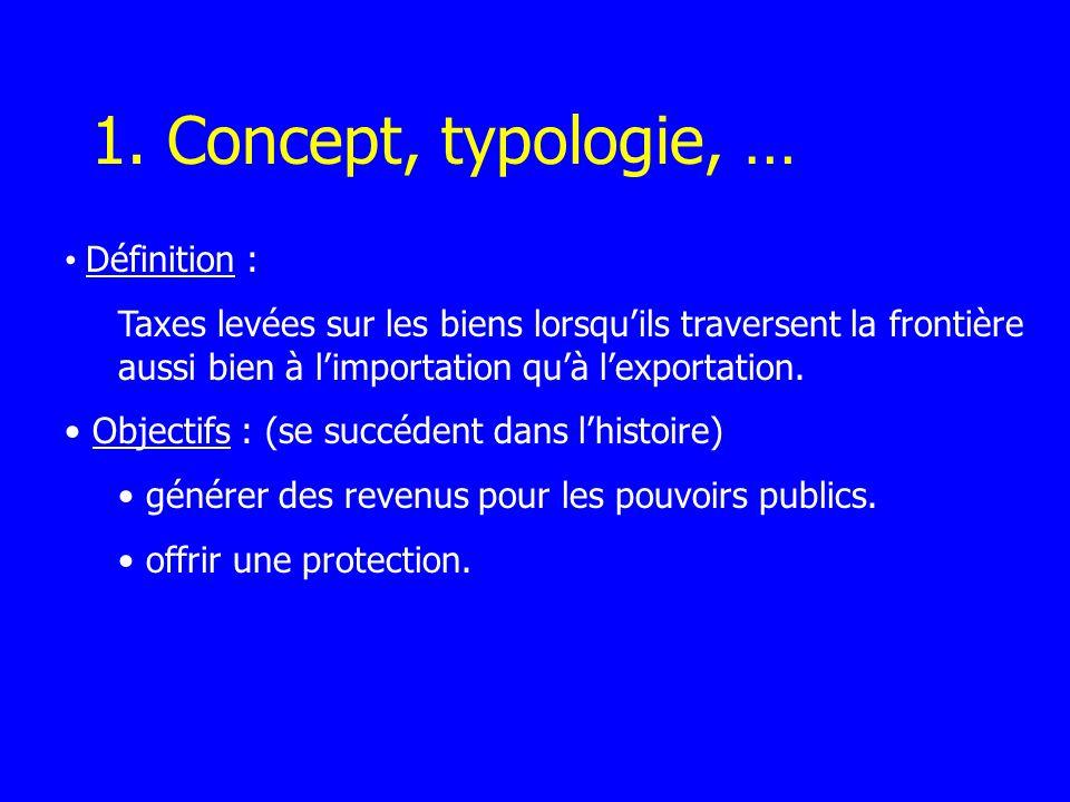 Prix Quantité D Dom PMPM LÉtat reçoit [C+E] comme taxe.