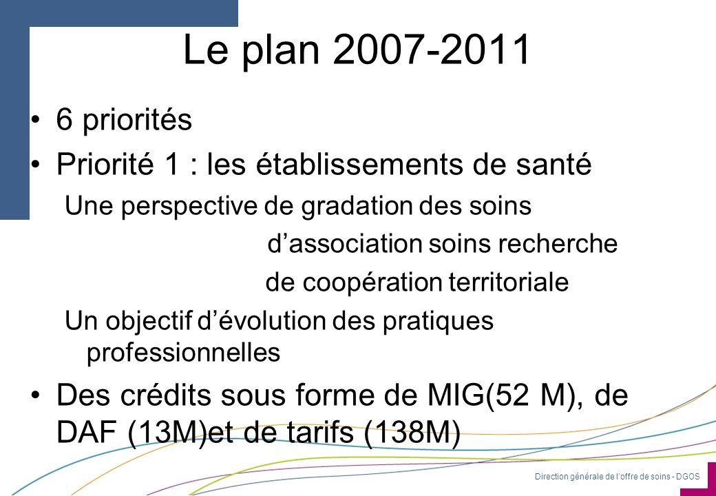 Direction générale de loffre de soins - DGOS Le plan 2007-2011 6 priorités Priorité 1 : les établissements de santé Une perspective de gradation des s