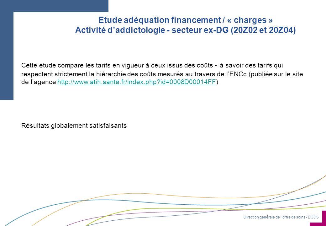 Direction générale de loffre de soins - DGOS Etude adéquation financement / « charges » Activité daddictologie - secteur ex-DG (20Z02 et 20Z04) Cette