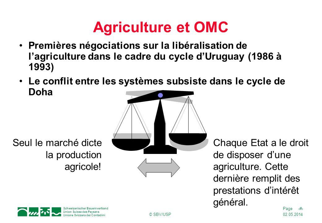 02.05.2014 2Page Schweizerischer Bauernverband Union Suisse des Paysans Unione Svizzera dei Contadini © SBV/USP Agriculture et OMC Premières négociati