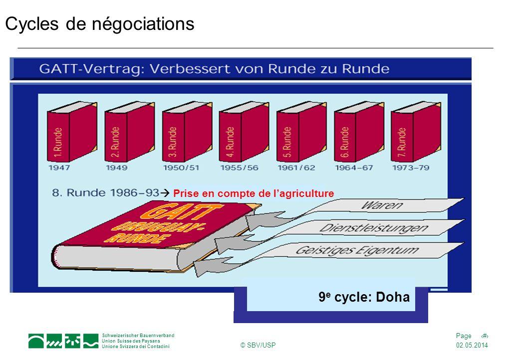 02.05.2014 3Page Schweizerischer Bauernverband Union Suisse des Paysans Unione Svizzera dei Contadini © SBV/USP Cycles de négociations Prise en compte de lagriculture 9 e cycle: Doha