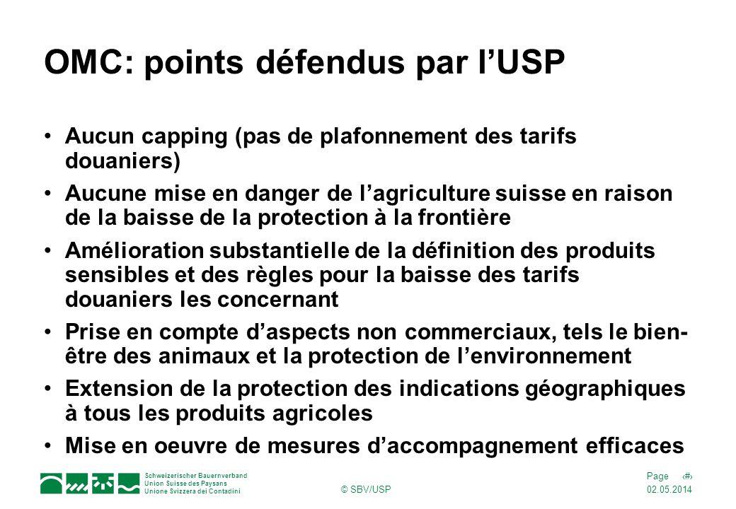 02.05.2014 6Page Schweizerischer Bauernverband Union Suisse des Paysans Unione Svizzera dei Contadini © SBV/USP OMC: points défendus par lUSP Aucun ca