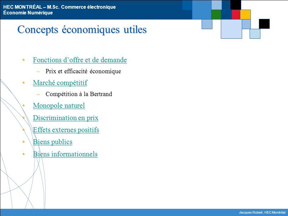 HEC MONTRÉAL – M.Sc. Commerce électronique Économie Numérique Jacques Robert, HEC Montréal Concepts économiques utiles Fonctions doffre et de demandeF