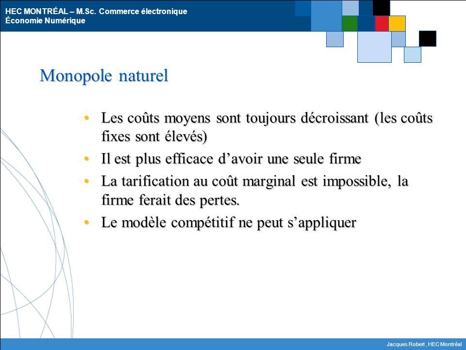 HEC MONTRÉAL – M.Sc. Commerce électronique Économie Numérique Jacques Robert, HEC Montréal Monopole naturel Les coûts moyens sont toujours décroissant