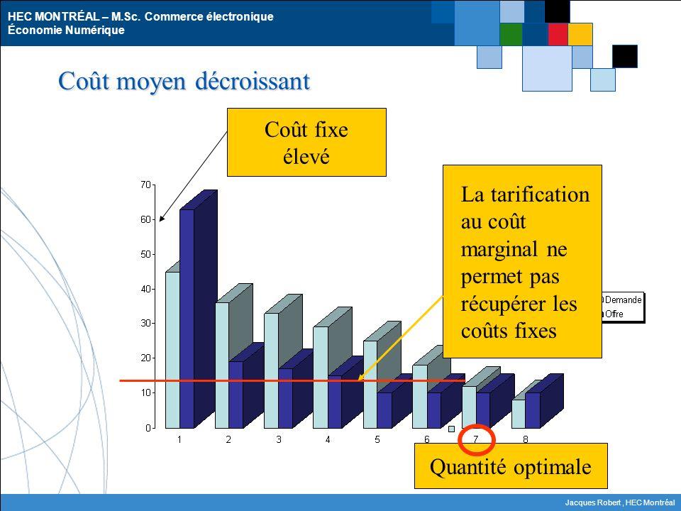 HEC MONTRÉAL – M.Sc. Commerce électronique Économie Numérique Jacques Robert, HEC Montréal Coût moyen décroissant Coût fixe élevé Quantité optimale La