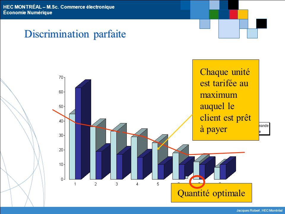 HEC MONTRÉAL – M.Sc. Commerce électronique Économie Numérique Jacques Robert, HEC Montréal Discrimination parfaite Quantité optimale Chaque unité est