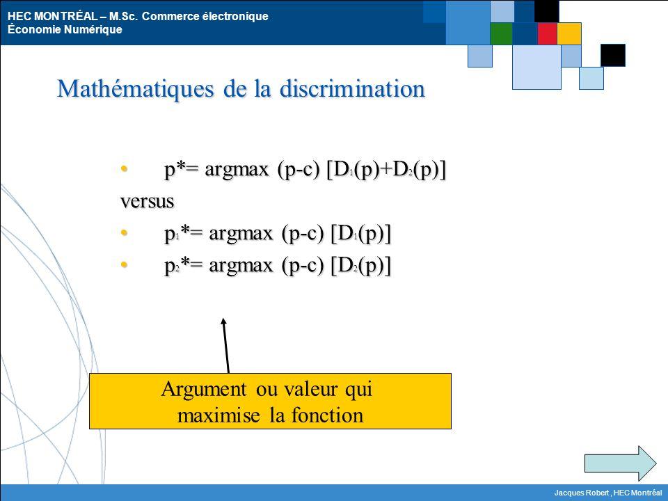 HEC MONTRÉAL – M.Sc. Commerce électronique Économie Numérique Jacques Robert, HEC Montréal Mathématiques de la discrimination p*= argmax (p-c) [D 1 (p