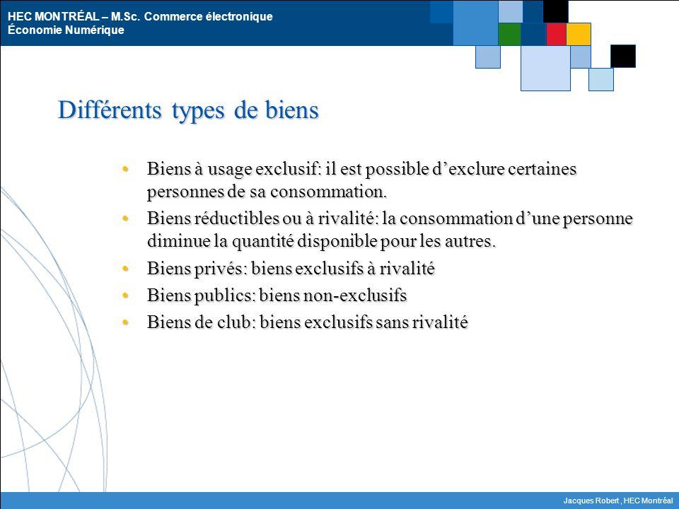 HEC MONTRÉAL – M.Sc. Commerce électronique Économie Numérique Jacques Robert, HEC Montréal Différents types de biens Biens à usage exclusif: il est po