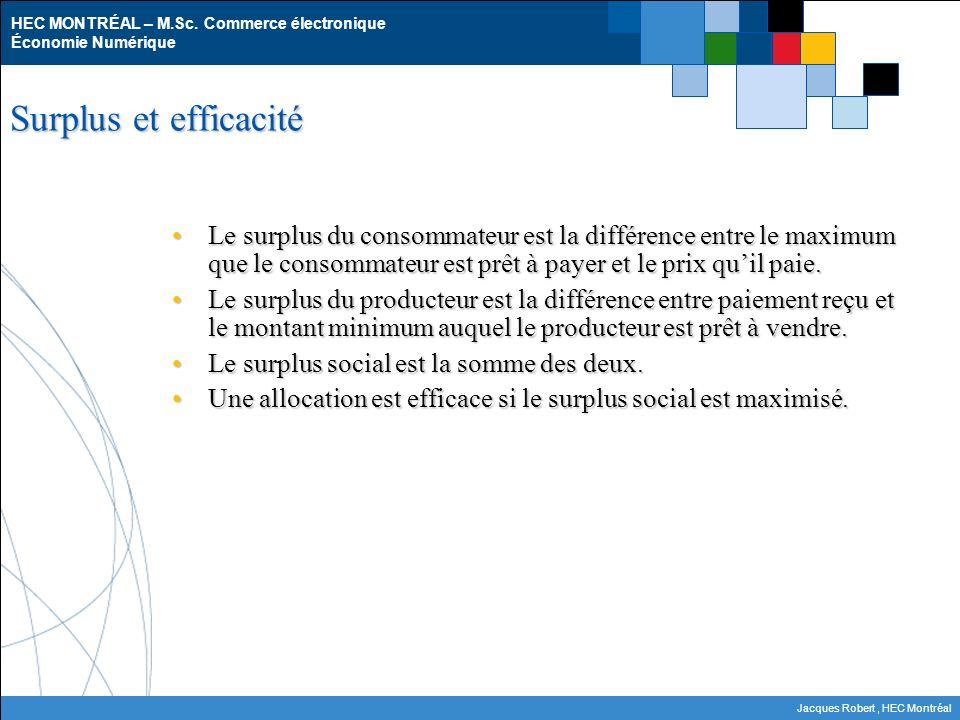 HEC MONTRÉAL – M.Sc. Commerce électronique Économie Numérique Jacques Robert, HEC Montréal Surplus et efficacité Le surplus du consommateur est la dif