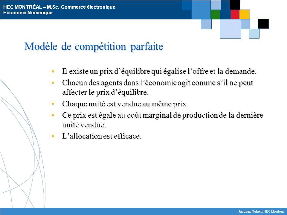 HEC MONTRÉAL – M.Sc. Commerce électronique Économie Numérique Jacques Robert, HEC Montréal Modèle de compétition parfaite Il existe un prix déquilibre