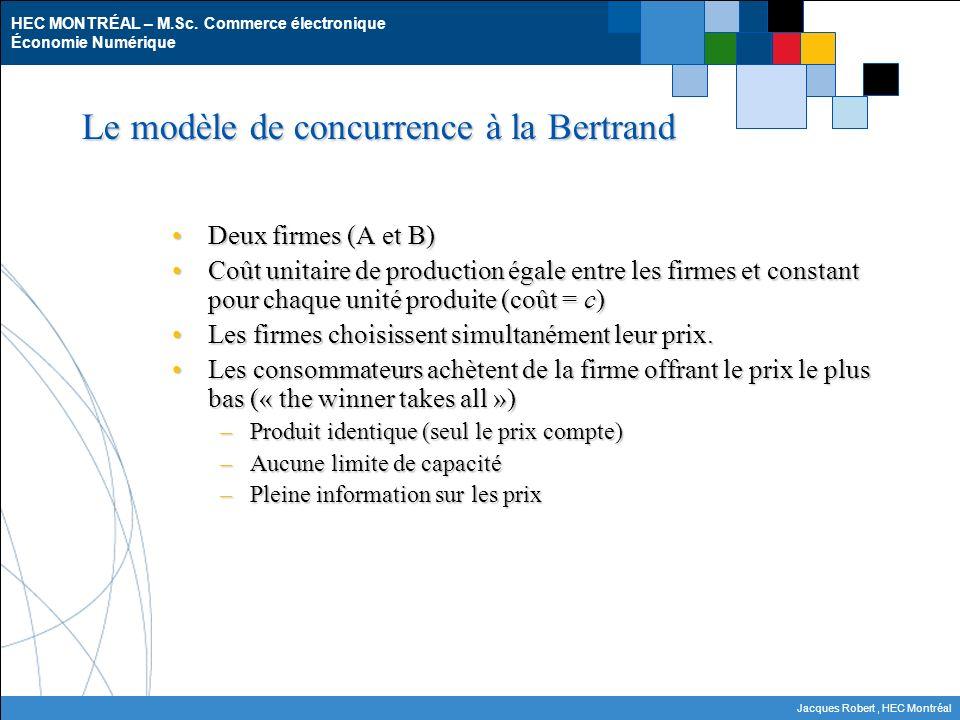 HEC MONTRÉAL – M.Sc. Commerce électronique Économie Numérique Jacques Robert, HEC Montréal Le modèle de concurrence à la Bertrand Deux firmes (A et B)