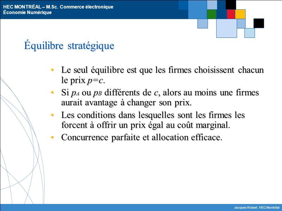 HEC MONTRÉAL – M.Sc. Commerce électronique Économie Numérique Jacques Robert, HEC Montréal Équilibre stratégique Le seul équilibre est que les firmes