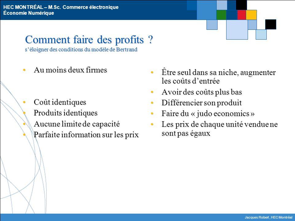 HEC MONTRÉAL – M.Sc. Commerce électronique Économie Numérique Jacques Robert, HEC Montréal Comment faire des profits ? séloigner des conditions du mod