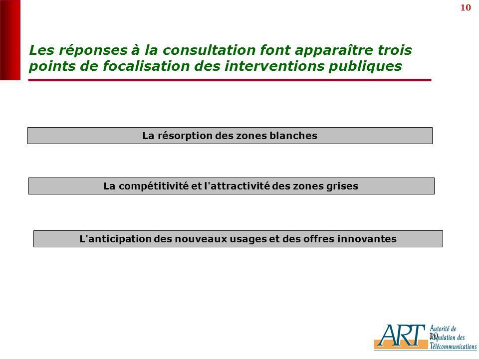10 Les réponses à la consultation font apparaître trois points de focalisation des interventions publiques La résorption des zones blanches La compétitivité et l attractivité des zones grises L anticipation des nouveaux usages et des offres innovantes
