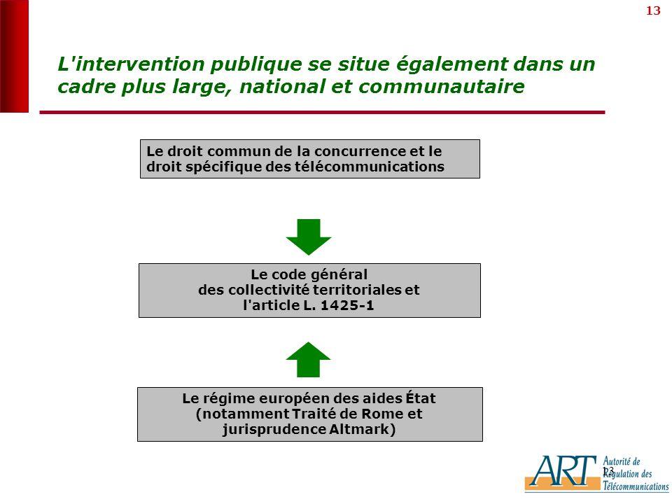 13 L intervention publique se situe également dans un cadre plus large, national et communautaire Le code général des collectivité territoriales et l article L.