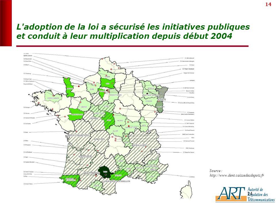 14 L adoption de la loi a sécurisé les initiatives publiques et conduit à leur multiplication depuis début 2004 Source : http://www.dent.caissedesdepots.fr