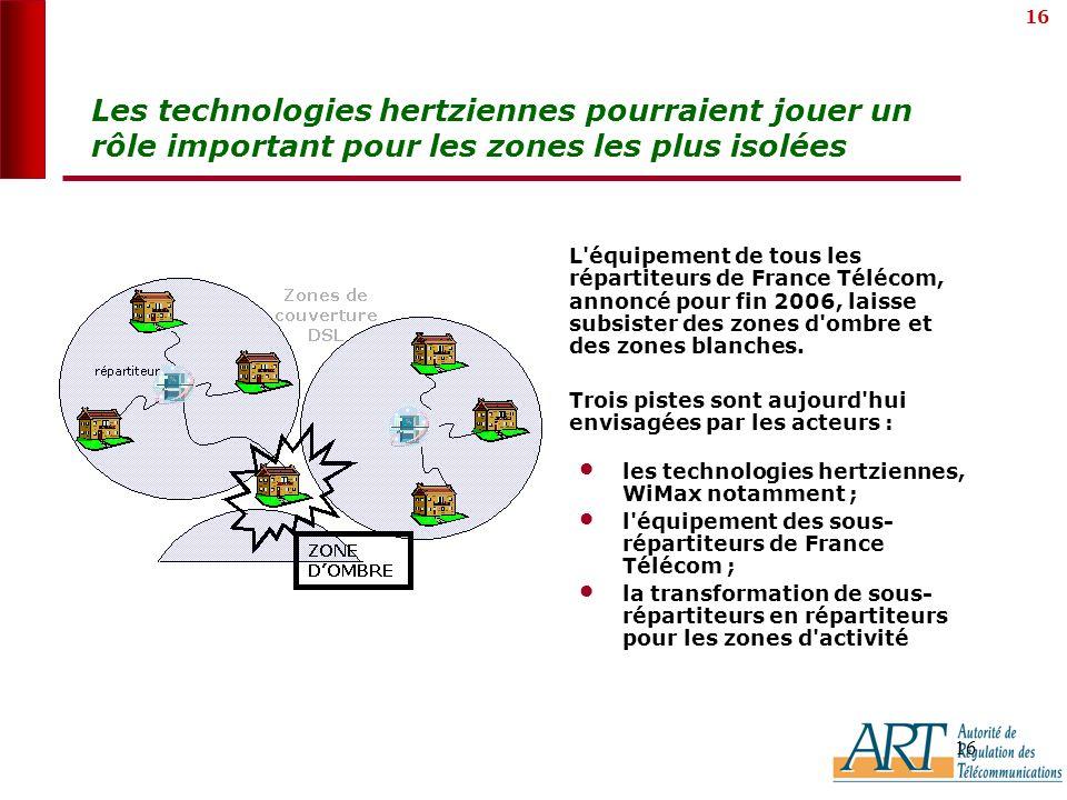 16 Les technologies hertziennes pourraient jouer un rôle important pour les zones les plus isolées L équipement de tous les répartiteurs de France Télécom, annoncé pour fin 2006, laisse subsister des zones d ombre et des zones blanches.