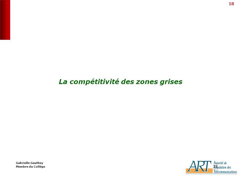 18 La compétitivité des zones grises Gabrielle Gauthey Membre du Collège