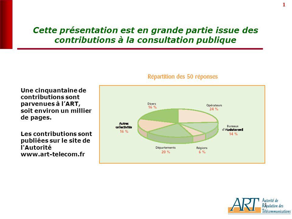 1 1 Cette présentation est en grande partie issue des contributions à la consultation publique Une cinquantaine de contributions sont parvenues à lART, soit environ un millier de pages.