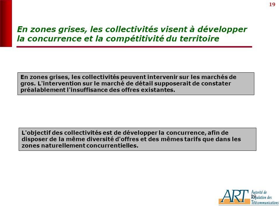 19 En zones grises, les collectivités visent à développer la concurrence et la compétitivité du territoire En zones grises, les collectivités peuvent intervenir sur les marchés de gros.