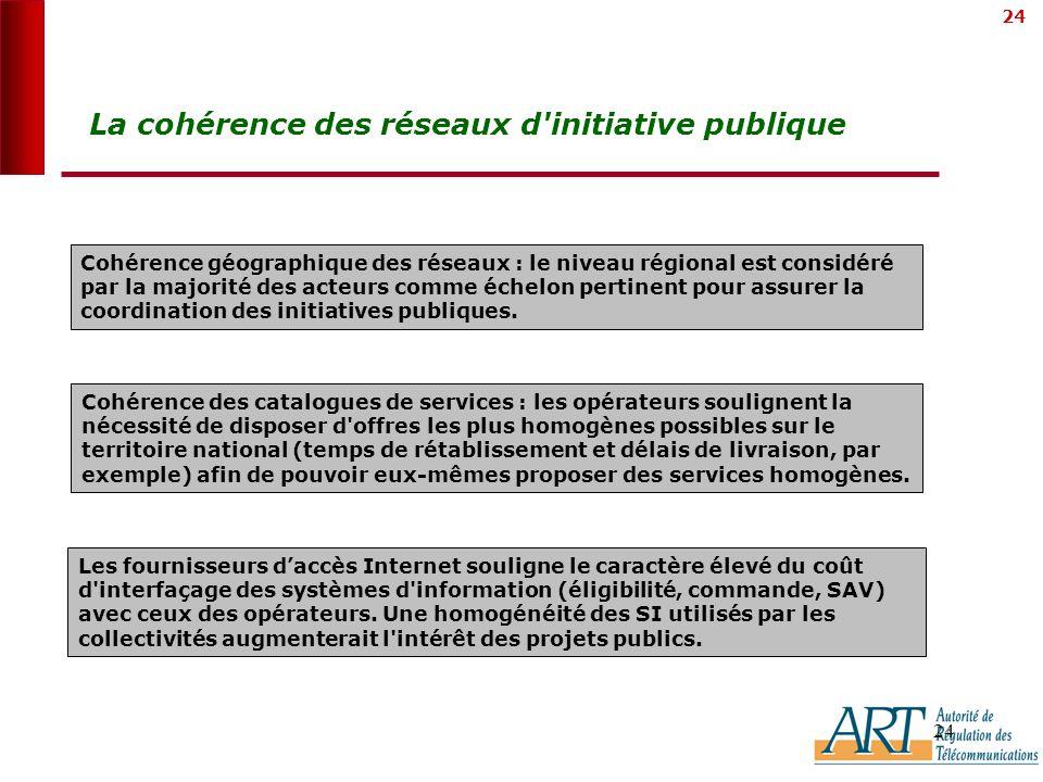 24 La cohérence des réseaux d initiative publique Cohérence géographique des réseaux : le niveau régional est considéré par la majorité des acteurs comme échelon pertinent pour assurer la coordination des initiatives publiques.