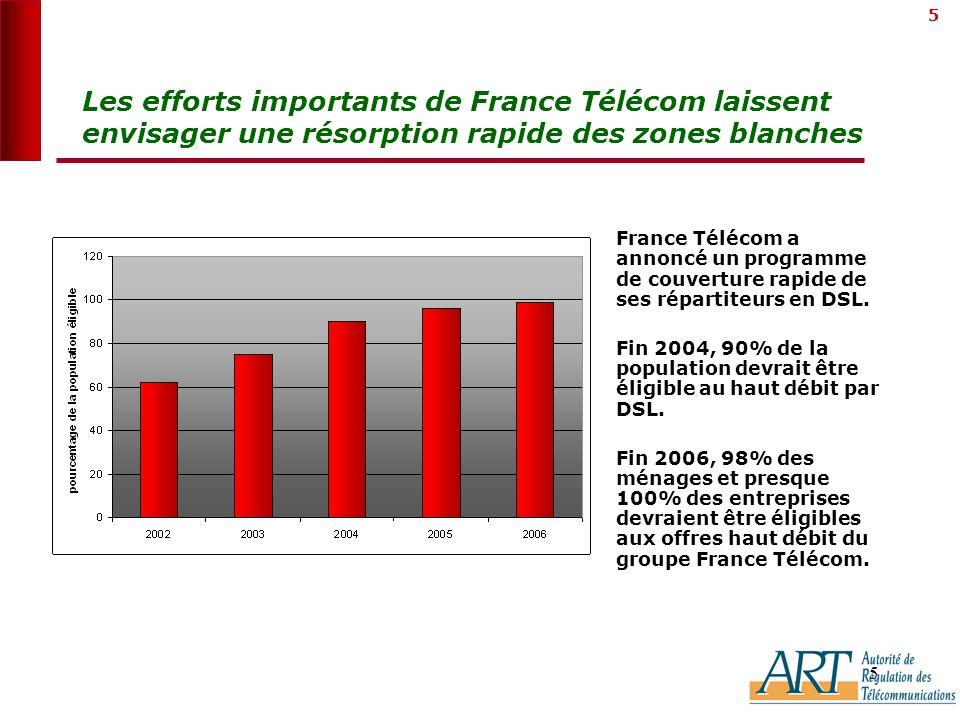 5 5 Les efforts importants de France Télécom laissent envisager une résorption rapide des zones blanches France Télécom a annoncé un programme de couverture rapide de ses répartiteurs en DSL.