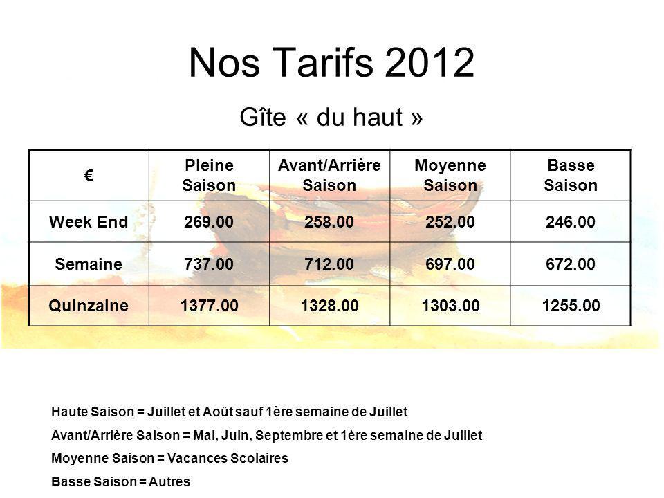 Nos Tarifs 2012 Gîte « du haut » Pleine Saison Avant/Arrière Saison Moyenne Saison Basse Saison Week End269.00258.00252.00246.00 Semaine737.00712.0069